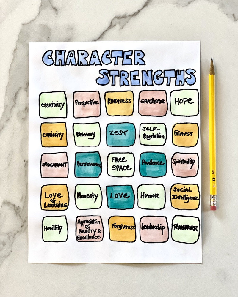 character-strengths-test